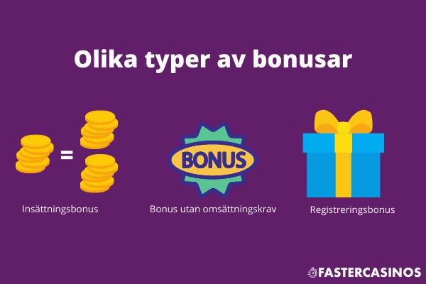 Casino med svensk licens - olika typer av bonusar