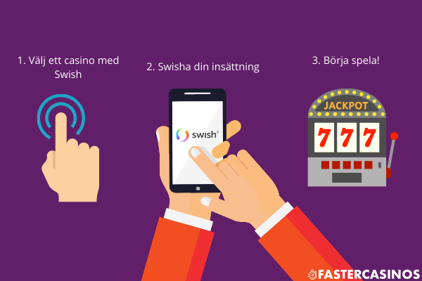 Casino med swish - 3 stegs guide