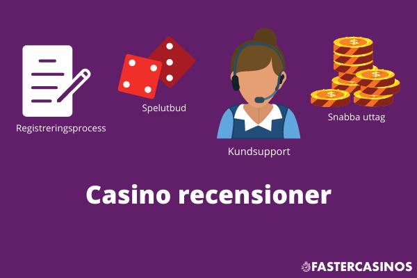 Casino recensioner - vad vi kollar efter