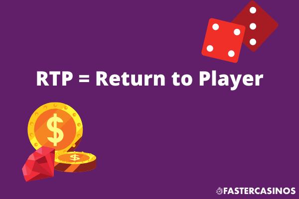 Casino spel - RTP