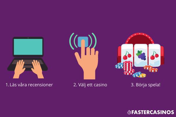 Casino recensioner - 3 stegs guide