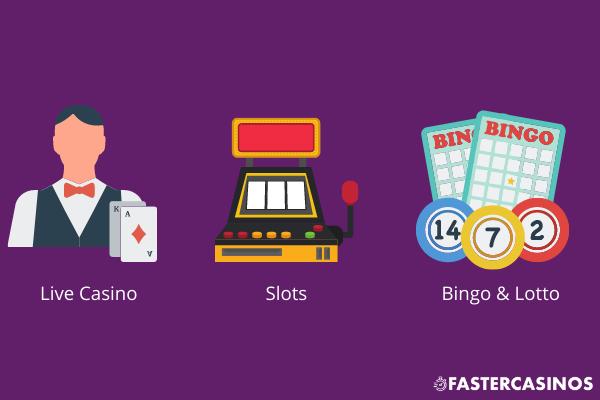 Casino spel - olika typer av spel