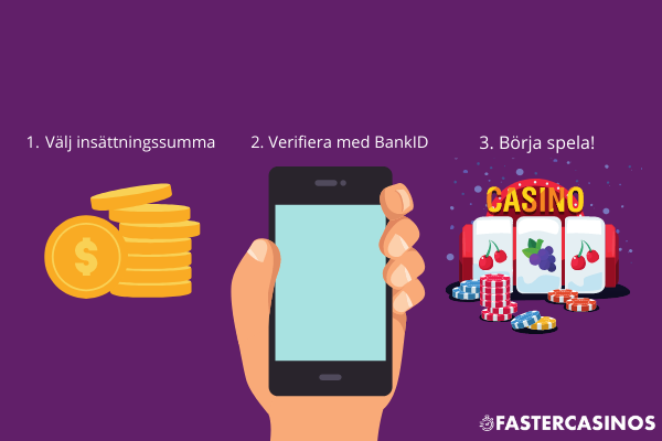 Trustly casino - guide i 3 steg